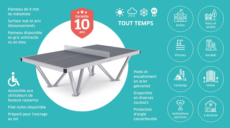 La table Park remplace la table de ping-pong en béton